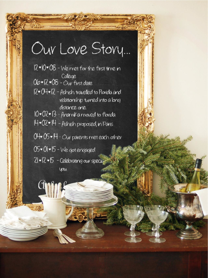 Trending Love Story Timelines The Only Diy Decor Piece